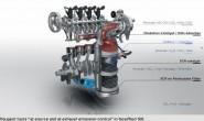 标致推出新欧六发动机 旨在降低实际排放量