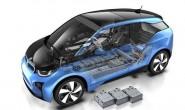 电动汽车的推广,大量的电池会增加环境污染吗?