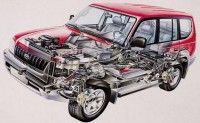 《汽车产业投资管理规定》对关键零部件发展影响分析