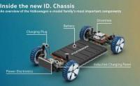 大众计划向第三方开放MEB电动车平台