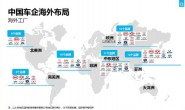 海外拓展之路能否成为中国车企的一根救命稻草?