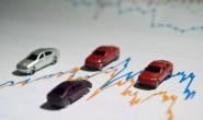 4月全球主要车市跌至谷底 未来将缓慢回升