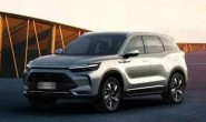 SUV市场份额逼近轿车 快速复苏是虚火吗?