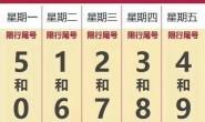 7月6日起京津冀机动车尾号限行轮换