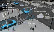 Qualcomm 领先的汽车技术 助力汽车行业加速驶入智能网联新时代