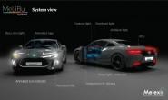 Melexis推可实现高速动态效果汽车照明的新标准协议