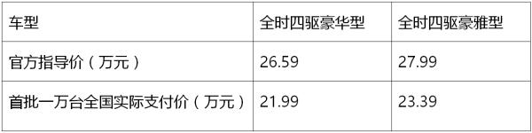"""""""王朝家族""""再添新成员,2017款""""唐""""全新上市"""