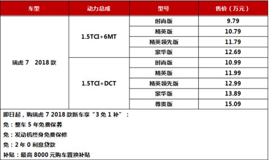 """瑞虎7 2018款携38项升级+""""3免1补""""重磅上市"""