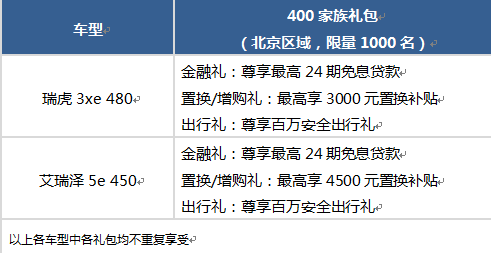 瑞虎3xe 480&艾瑞泽5e 450到店仅半月订单火爆