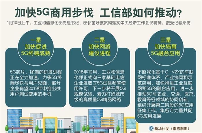 工信部苗圩:今年将发放5G临时牌照