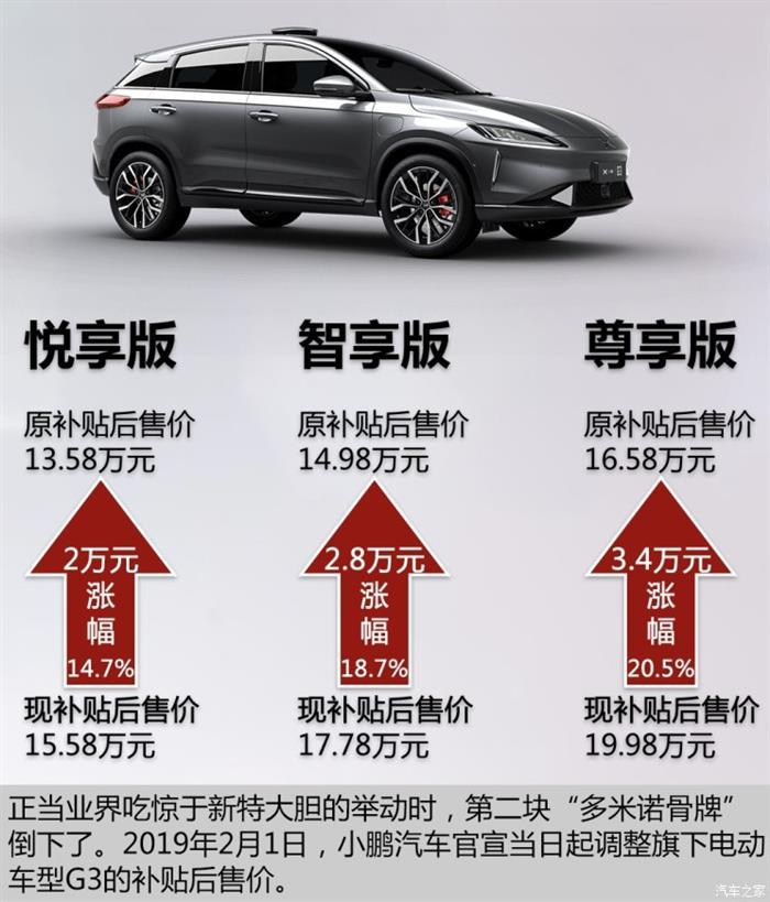 电动车市将迎涨价潮 消费者凭什么买单