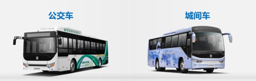 吉利发布首款氢燃料客车!