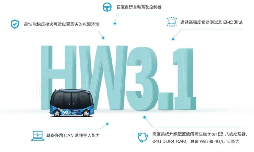 自动驾驶小巴完成四大升级,阿波龙二代将征战山城重庆