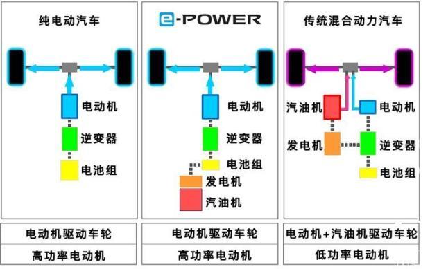 """东风日产发布""""智能驾驶行动计划"""""""