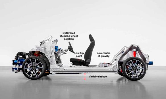 丰田将推出基于TNGA架构的小型车平台GA-B