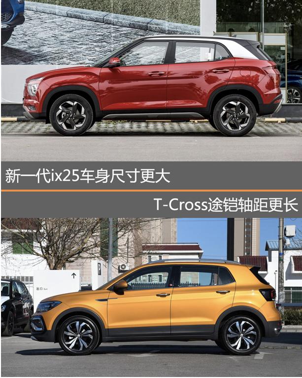 新一代ix25单挑T-Cross途铠 谁是年轻人的选择?