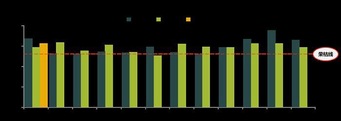 汽车流通协会:经销商普遍认为2月销量下滑50%以上