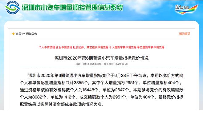 深圳2020年第6期小汽车增量指标竞价:个人最低成交价50800元