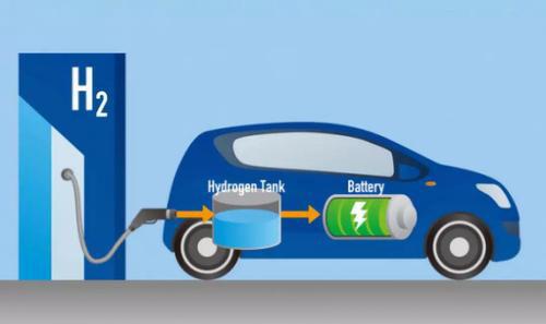 四川正式发布18条政策支持新能源汽车发展
