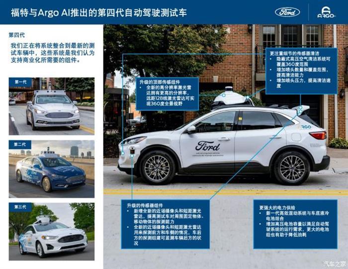 福特发布北美第四代自动驾驶测试车
