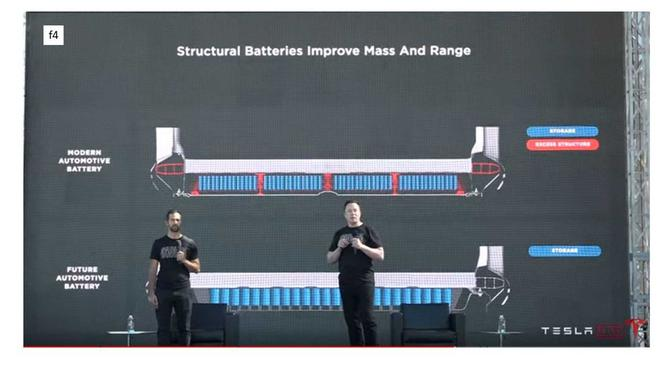 特斯拉迈出4680电池生产第一步 申请配套生产许可