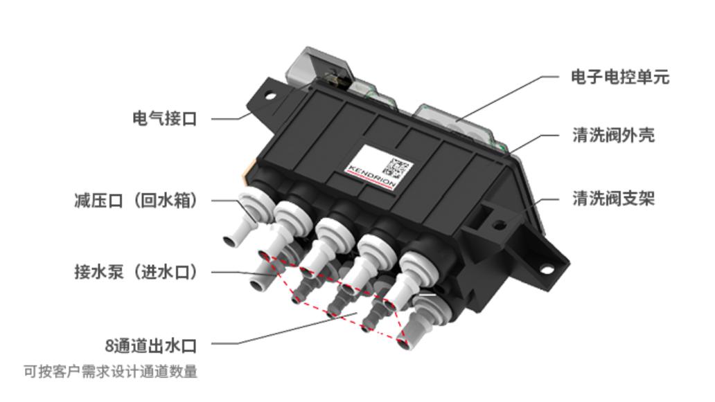 康德瑞恩首家推出针对无人驾驶车辆的8通道传感器清洗模块