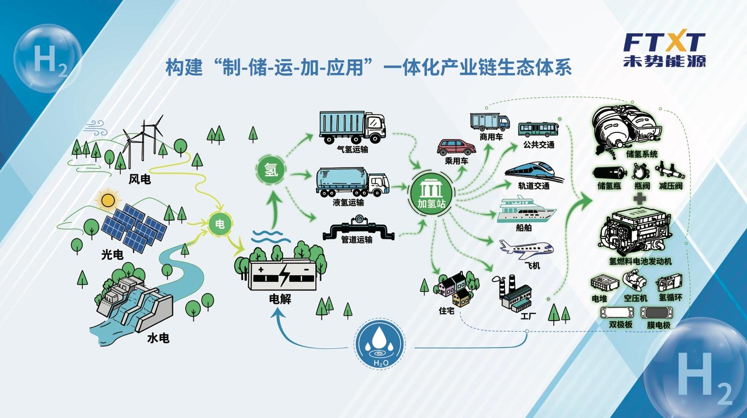 长城汽车发布2021年第一季度报告 营收超311亿元